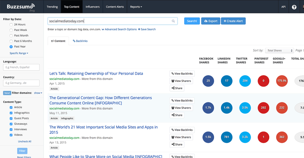 Buzzsumo-Social-Media-Today-Top-Content